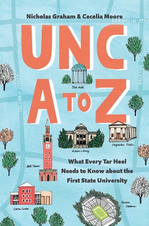UNC A to Z
